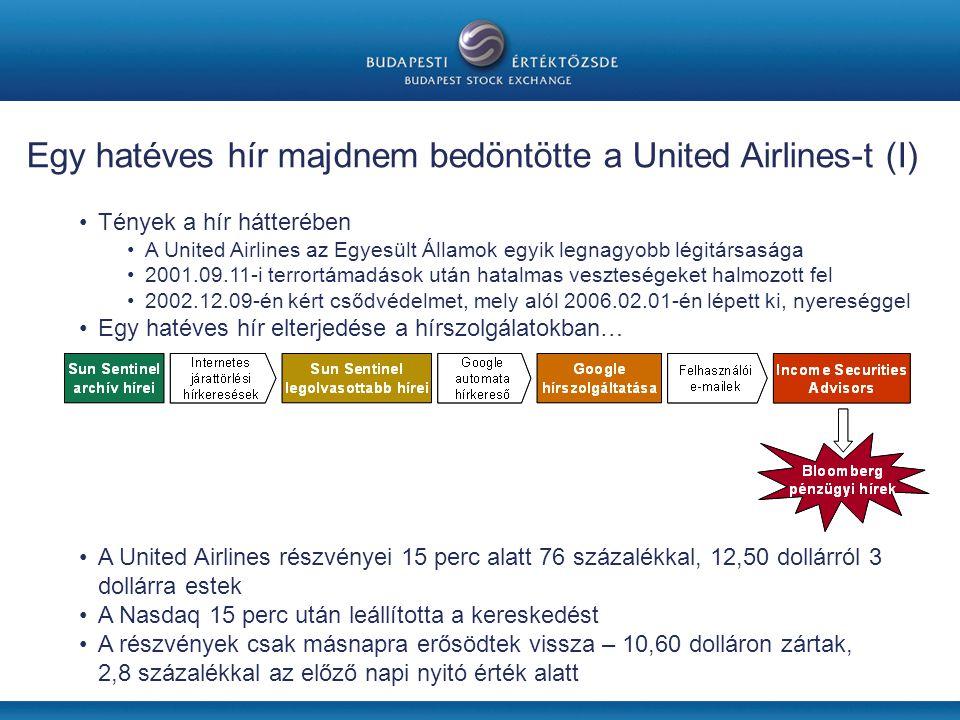 Egy hatéves hír majdnem bedöntötte a United Airlines-t (I) Tények a hír hátterében A United Airlines az Egyesült Államok egyik legnagyobb légitársasága 2001.09.11-i terrortámadások után hatalmas veszteségeket halmozott fel 2002.12.09-én kért csődvédelmet, mely alól 2006.02.01-én lépett ki, nyereséggel Egy hatéves hír elterjedése a hírszolgálatokban… A United Airlines részvényei 15 perc alatt 76 százalékkal, 12,50 dollárról 3 dollárra estek A Nasdaq 15 perc után leállította a kereskedést A részvények csak másnapra erősödtek vissza – 10,60 dolláron zártak, 2,8 százalékkal az előző napi nyitó érték alatt