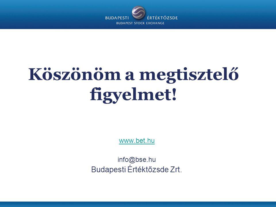 www.bet.hu info@bse.hu Budapesti Értéktőzsde Zrt. Köszönöm a megtisztelő figyelmet!