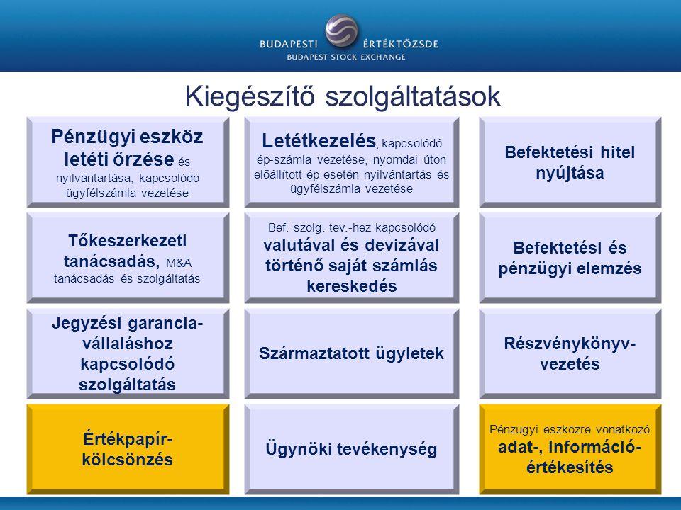 Kiegészítő szolgáltatások Pénzügyi eszköz letéti őrzése és nyilvántartása, kapcsolódó ügyfélszámla vezetése Letétkezelés, kapcsolódó ép-számla vezetése, nyomdai úton előállított ép esetén nyilvántartás és ügyfélszámla vezetése Befektetési hitel nyújtása Tőkeszerkezeti tanácsadás, M&A tanácsadás és szolgáltatás Bef.