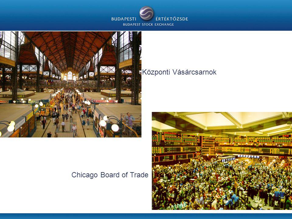 Központi Vásárcsarnok Chicago Board of Trade