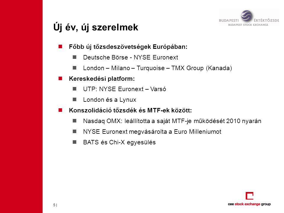 A DB-NYSE Euronext frigy Forrás: DB, NYSE Euronext6   Átlagos napi derivatív forgalom 2010-ben (m kontraktus) Részvénykapitalizáció 2010-ben (ezer mrd)