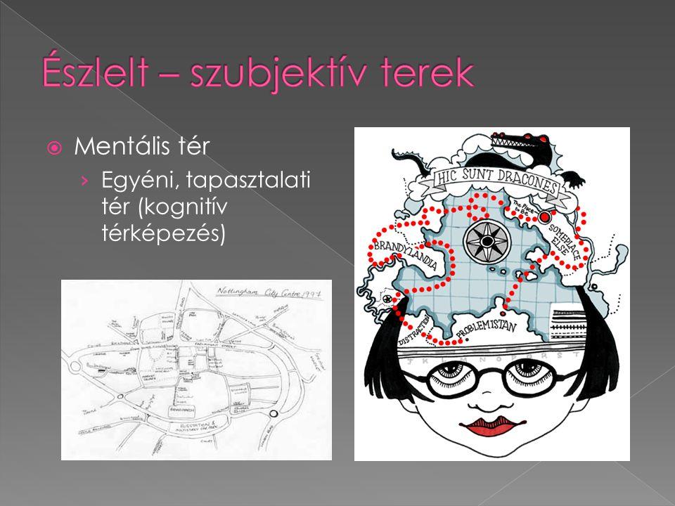  Mentális tér › Egyéni, tapasztalati tér (kognitív térképezés)