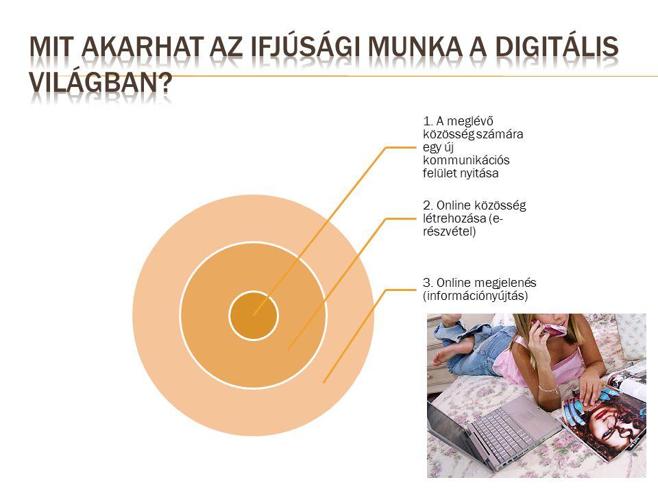 1. A meglévő közösség számára egy új kommunikációs felület nyitása 2.
