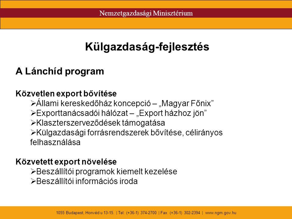 Nemzetgazdasági Minisztérium 1055 Budapest, Honvéd u 13-15. | Tel: (+36-1) 374-2700 | Fax (+36-1) 302-2394 | www.ngm.gov.hu Külgazdaság-fejlesztés A L