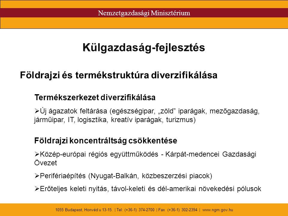 Nemzetgazdasági Minisztérium 1055 Budapest, Honvéd u 13-15. | Tel: (+36-1) 374-2700 | Fax (+36-1) 302-2394 | www.ngm.gov.hu K Külgazdaság-fejlesztés F