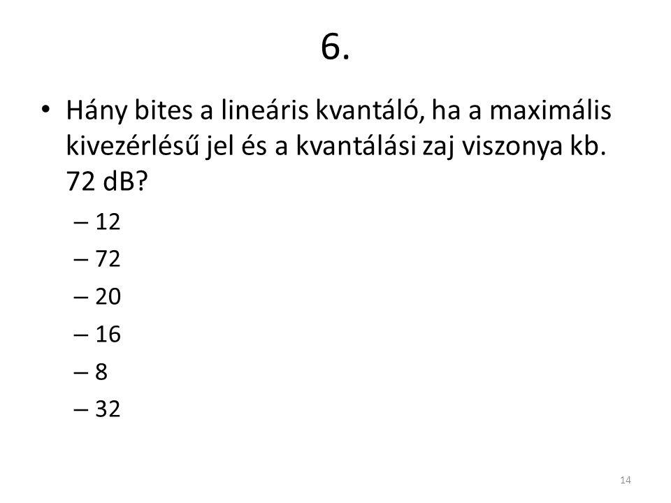 KVANTÁLÁS 13