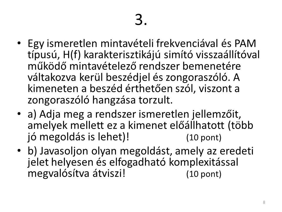 2. 7 a) eredeti b) mintavételezett, átlapolásmentesítő szűrő nélkül