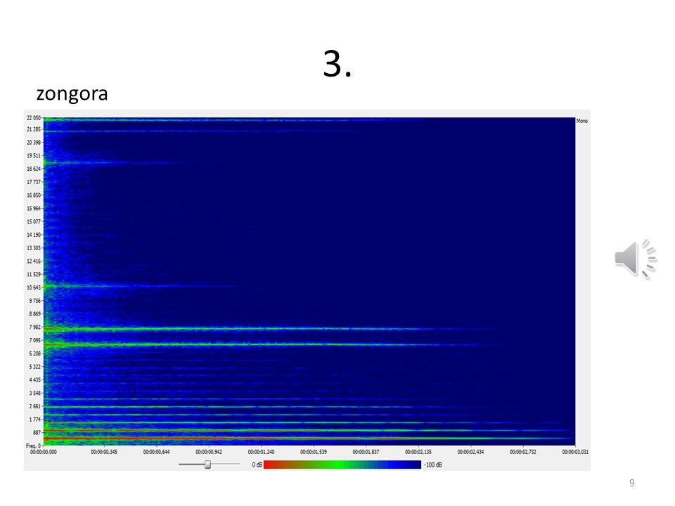 3. Egy ismeretlen mintavételi frekvenciával és PAM típusú, H(f) karakterisztikájú simító visszaállítóval működő mintavételező rendszer bemenetére vált