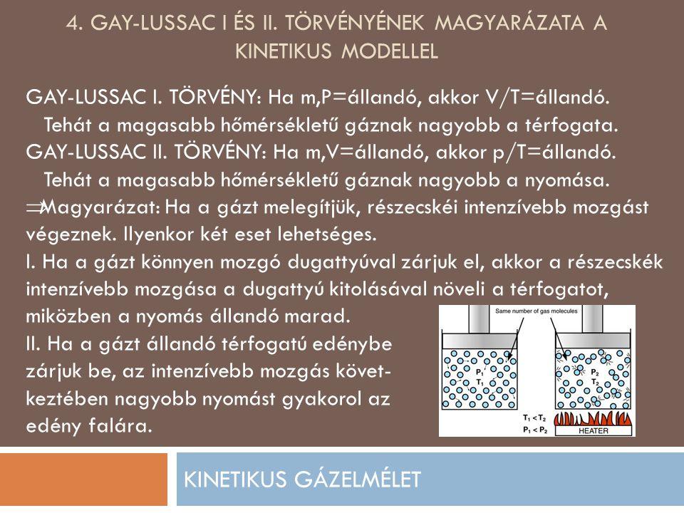4. GAY-LUSSAC I ÉS II. TÖRVÉNYÉNEK MAGYARÁZATA A KINETIKUS MODELLEL KINETIKUS GÁZELMÉLET GAY-LUSSAC I. TÖRVÉNY: Ha m,P=állandó, akkor V/T=állandó. 