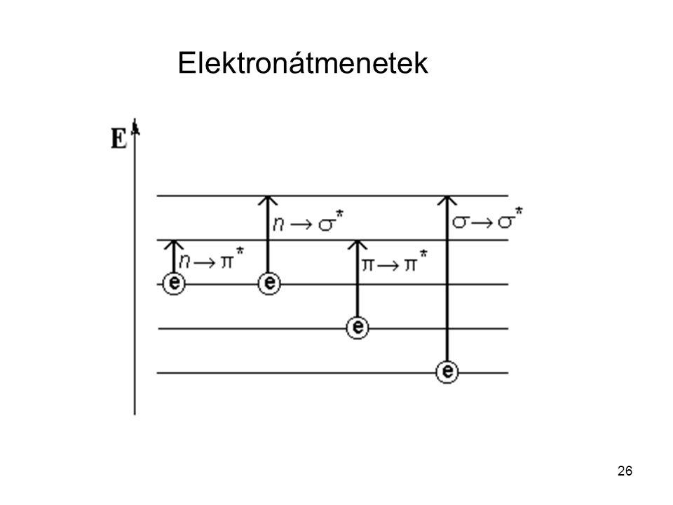 26 Elektronátmenetek