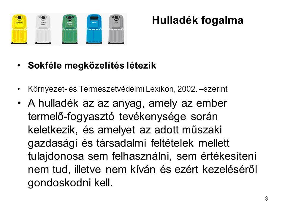 4 2000.évi XLIII. Hulladékgazdálkodási törvény 3.