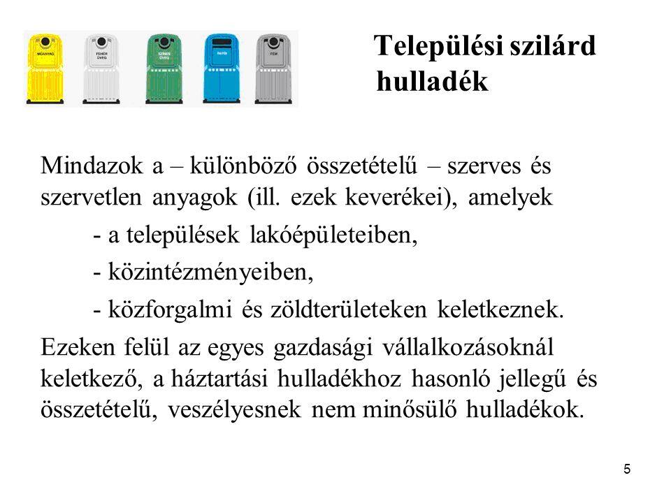 16 Hulladékpiramis http://www.toronyhir.hu/files/archivum/200306/img/cikk/hulladekpiramis.gif