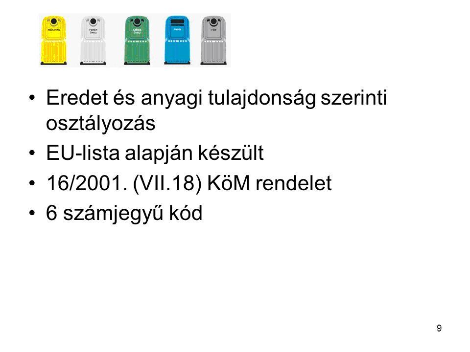 9 Eredet és anyagi tulajdonság szerinti osztályozás EU-lista alapján készült 16/2001. (VII.18) KöM rendelet 6 számjegyű kód