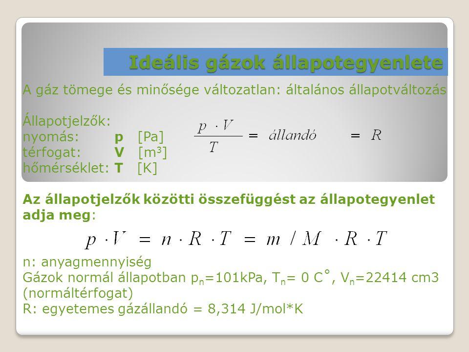 Ideális gázok állapotegyenlete A gáz tömege és minősége változatlan: általános állapotváltozás Állapotjelzők: nyomás:p [Pa] térfogat:V [m 3 ] hőmérsék
