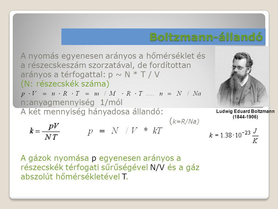 Boltzmann-állandó A nyomás egyenesen arányos a hőmérséklet és a részecskeszám szorzatával, de fordítottan arányos a térfogattal: p ~ N * T / V (N: rés