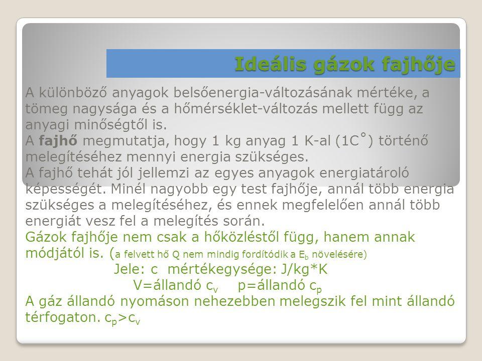 Ideális gázok fajhője A különböző anyagok belsőenergia-változásának mértéke, a tömeg nagysága és a hőmérséklet-változás mellett függ az anyagi minőség