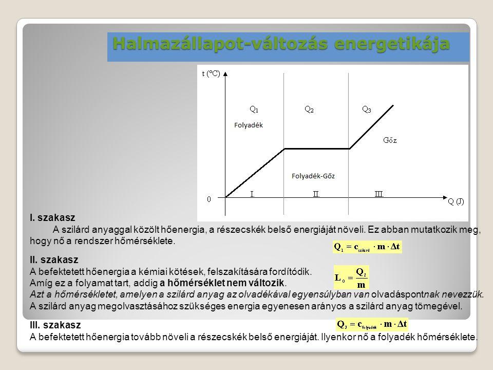 Halmazállapot-változás energetikája I. szakasz A szilárd anyaggal közölt hőenergia, a részecskék belső energiáját növeli. Ez abban mutatkozik meg, hog