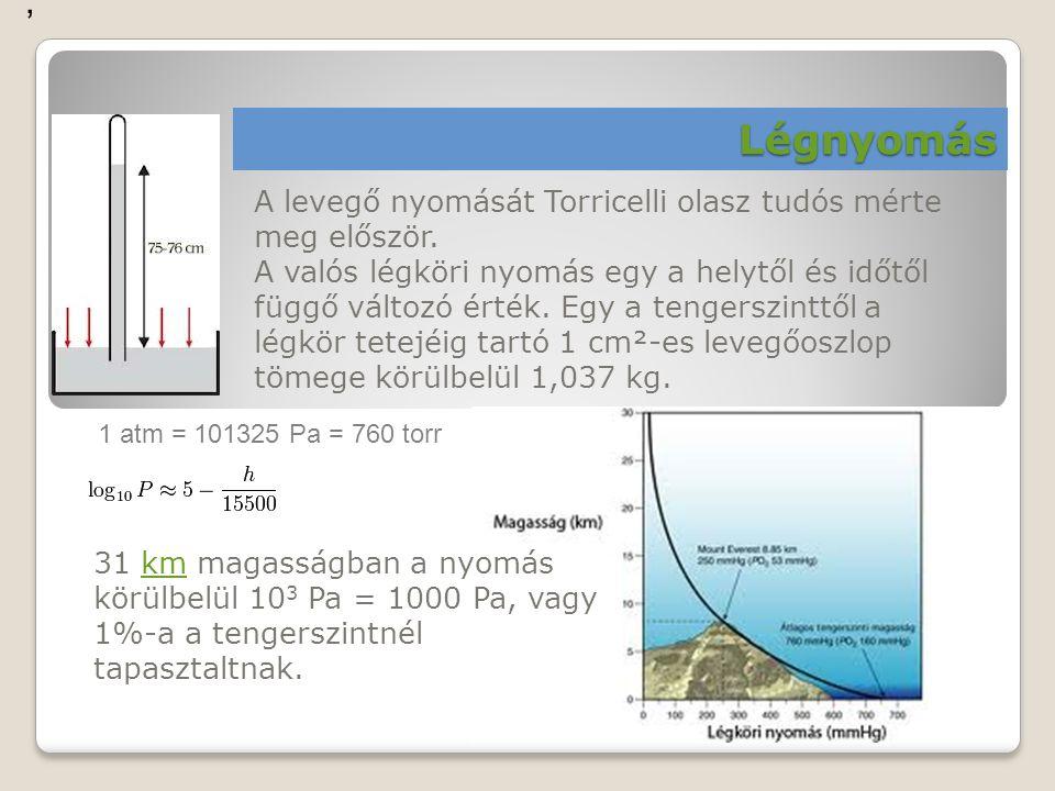 A levegő nyomását Torricelli olasz tudós mérte meg először. A valós légköri nyomás egy a helytől és időtől függő változó érték. Egy a tengerszinttől a