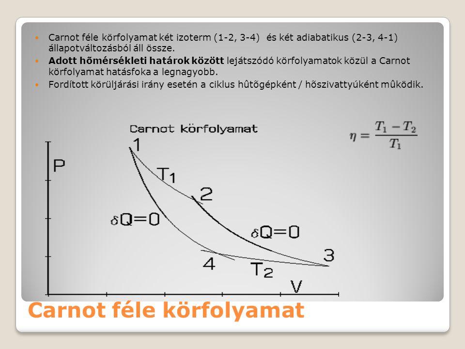 Carnot féle körfolyamat Carnot féle körfolyamat két izoterm (1-2, 3-4) és két adiabatikus (2-3, 4-1) állapotváltozásból áll össze. Adott hõmérsékleti