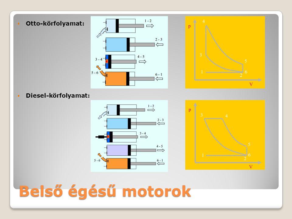 Belső égésű motorok Otto-körfolyamat: Diesel-körfolyamat: