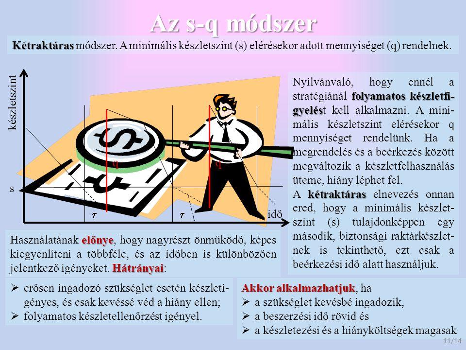 Az s-q módszer Kétraktáras Kétraktáras módszer. A minimális készletszint (s) elérésekor adott mennyiséget (q) rendelnek. folyamatos készletfi- gyelés