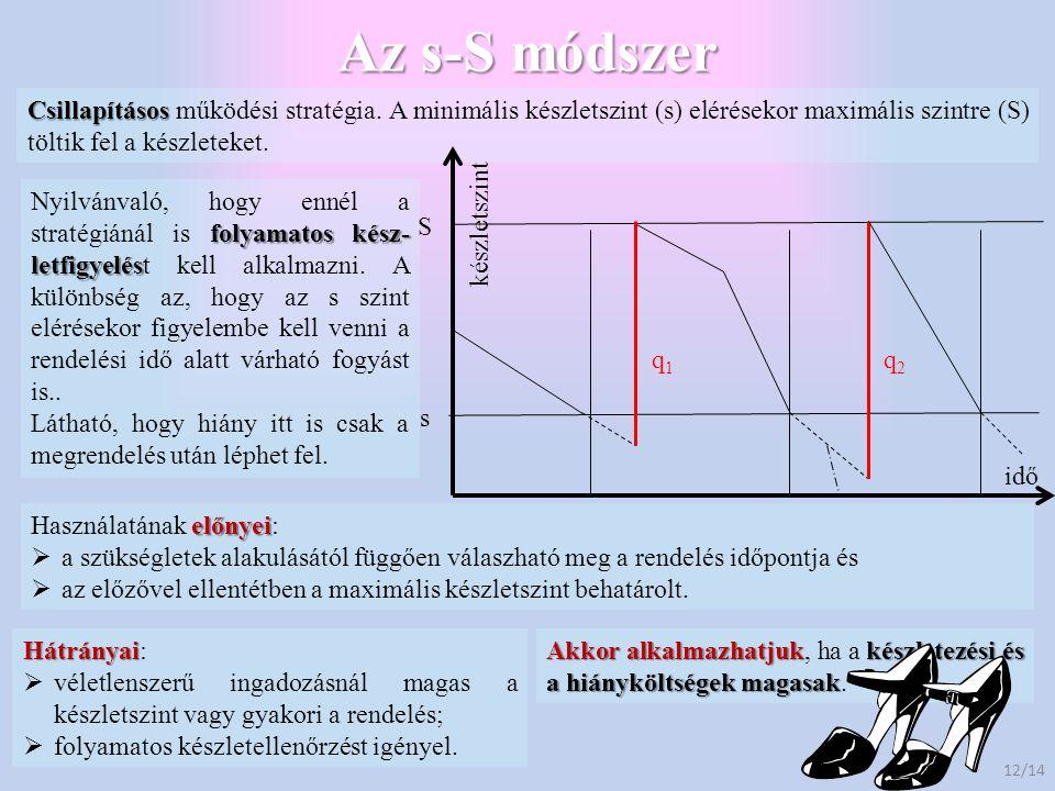 Az s-S módszer Csillapításos Csillapításos működési stratégia. A minimális készletszint (s) elérésekor maximális szintre (S) töltik fel a készleteket.