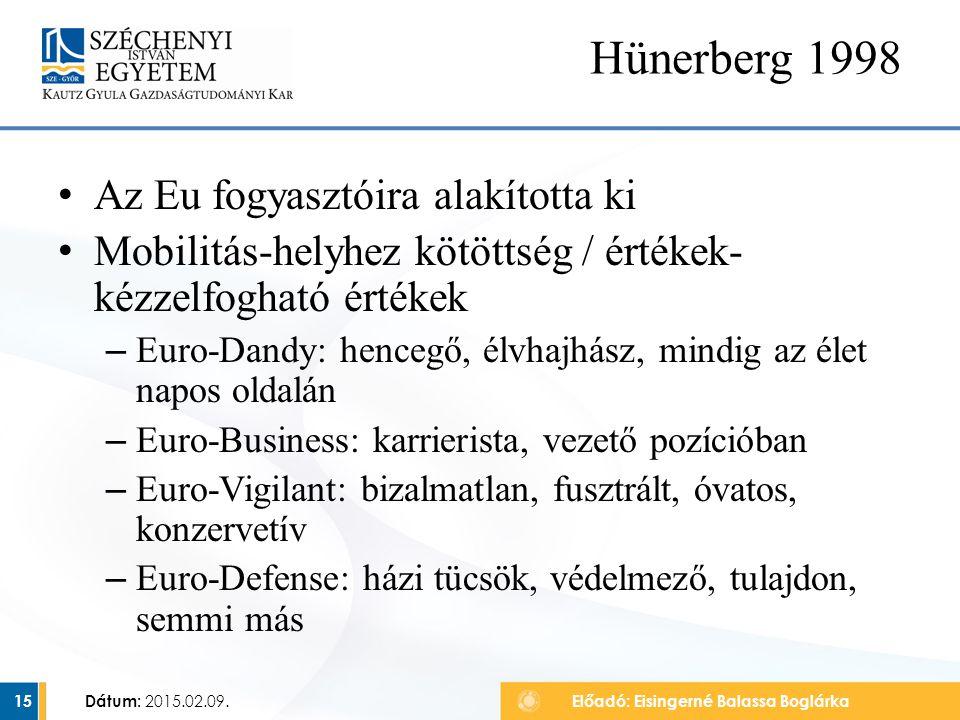 Az Eu fogyasztóira alakította ki Mobilitás-helyhez kötöttség / értékek- kézzelfogható értékek – Euro-Dandy: hencegő, élvhajhász, mindig az élet napos oldalán – Euro-Business: karrierista, vezető pozícióban – Euro-Vigilant: bizalmatlan, fusztrált, óvatos, konzervetív – Euro-Defense: házi tücsök, védelmező, tulajdon, semmi más Dátum: 2015.02.09.