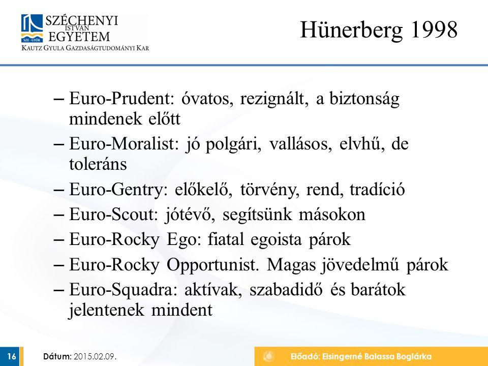 – Euro-Prudent: óvatos, rezignált, a biztonság mindenek előtt – Euro-Moralist: jó polgári, vallásos, elvhű, de toleráns – Euro-Gentry: előkelő, törvény, rend, tradíció – Euro-Scout: jótévő, segítsünk másokon – Euro-Rocky Ego: fiatal egoista párok – Euro-Rocky Opportunist.