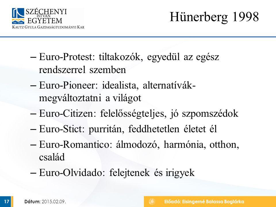 – Euro-Protest: tiltakozók, egyedül az egész rendszerrel szemben – Euro-Pioneer: idealista, alternatívák- megváltoztatni a világot – Euro-Citizen: felelősségteljes, jó szpomszédok – Euro-Stict: purritán, feddhetetlen életet él – Euro-Romantico: álmodozó, harmónia, otthon, család – Euro-Olvidado: felejtenek és irigyek Dátum: 2015.02.09.