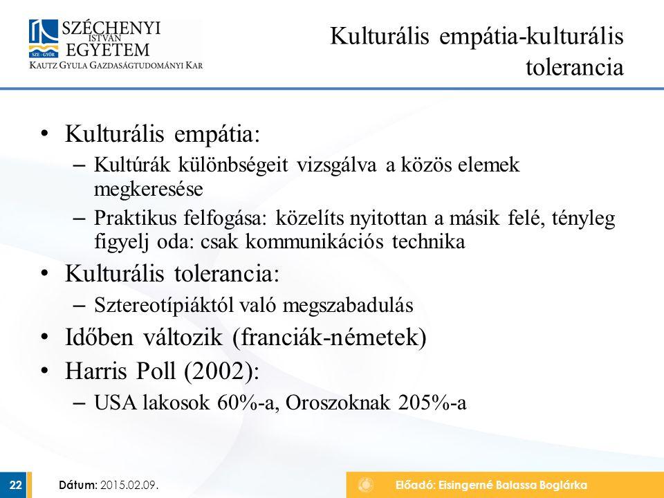 Kulturális empátia: – Kultúrák különbségeit vizsgálva a közös elemek megkeresése – Praktikus felfogása: közelíts nyitottan a másik felé, tényleg figyelj oda: csak kommunikációs technika Kulturális tolerancia: – Sztereotípiáktól való megszabadulás Időben változik (franciák-németek) Harris Poll (2002): – USA lakosok 60%-a, Oroszoknak 205%-a Dátum: 2015.02.09.