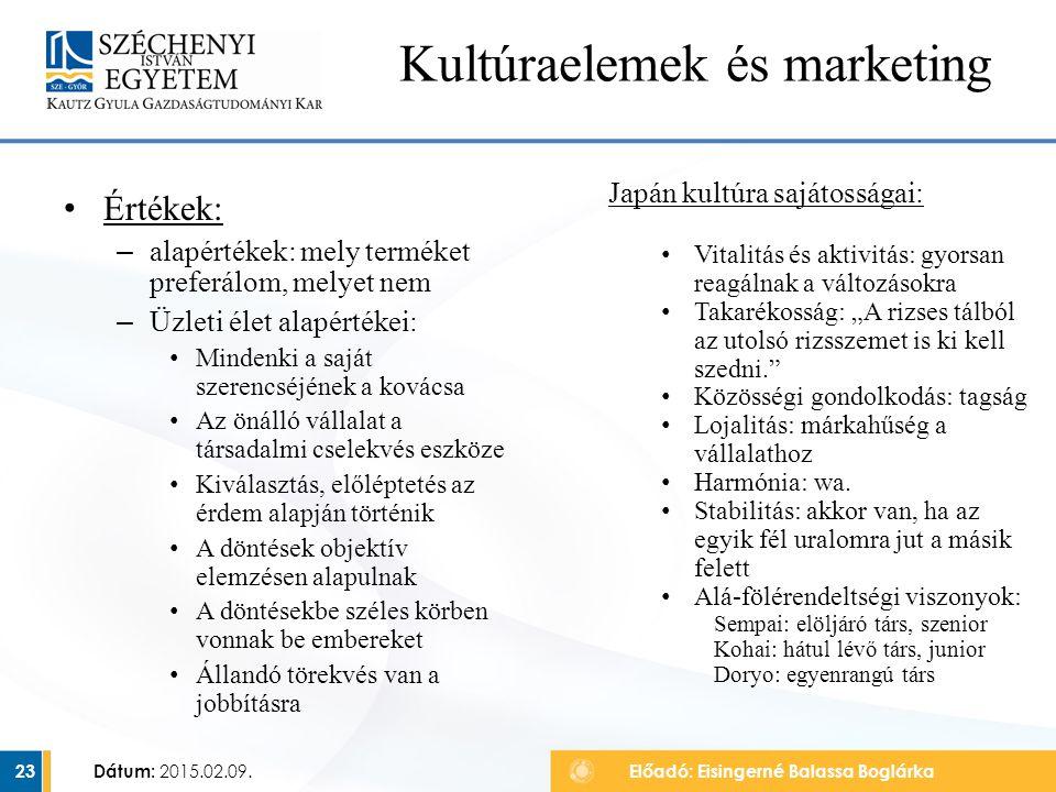 Dátum: 2015.02.09. 23 Kultúraelemek és marketing Előadó: Eisingerné Balassa Boglárka Értékek: – alapértékek: mely terméket preferálom, melyet nem – Üz