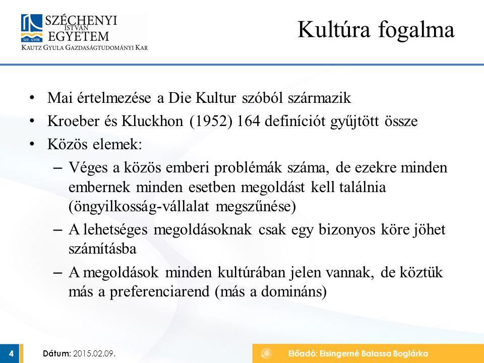 Mai értelmezése a Die Kultur szóból származik Kroeber és Kluckhon (1952) 164 definíciót gyűjtött össze Közös elemek: – Véges a közös emberi problémák száma, de ezekre minden embernek minden esetben megoldást kell találnia (öngyilkosság-vállalat megszűnése) – A lehetséges megoldásoknak csak egy bizonyos köre jöhet számításba – A megoldások minden kultúrában jelen vannak, de köztük más a preferenciarend (más a domináns) Dátum: 2015.02.09.