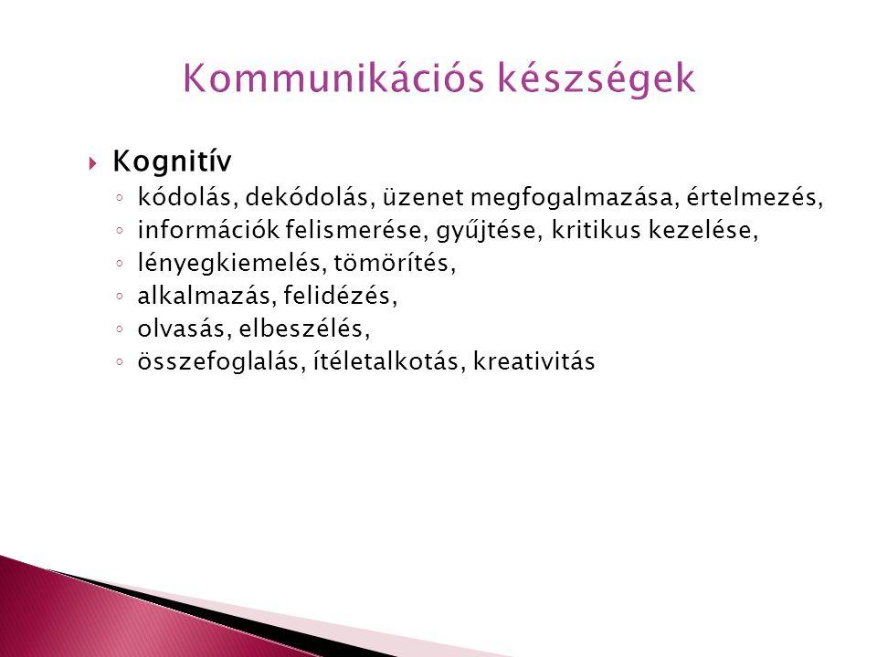 """ """"a magyar nyelv és irodalom tantárgy elsődleges célja az anyanyelvi kommunikációs képességek fejlesztése, és az ehhez elengedhetetlen ismeretek elsajátíttatása.  A tanító feladata """"változatos és egyre magasabb szinten történő gyakoroltatás a különféle kommunikációs helyzetekben. Kerettanterv 2012"""