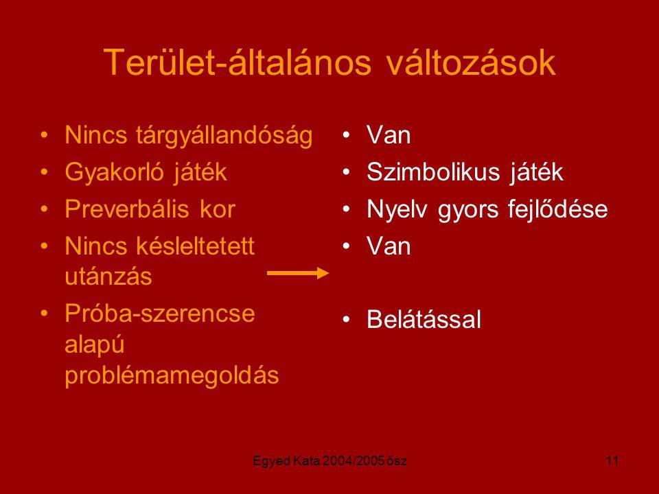 Egyed Kata 2004/2005 ősz11 Terület-általános változások Nincs tárgyállandóság Gyakorló játék Preverbális kor Nincs késleltetett utánzás Próba-szerencs