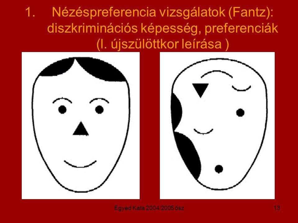 Egyed Kata 2004/2005 ősz13 1.Nézéspreferencia vizsgálatok (Fantz): diszkriminációs képesség, preferenciák (l. újszülöttkor leírása )