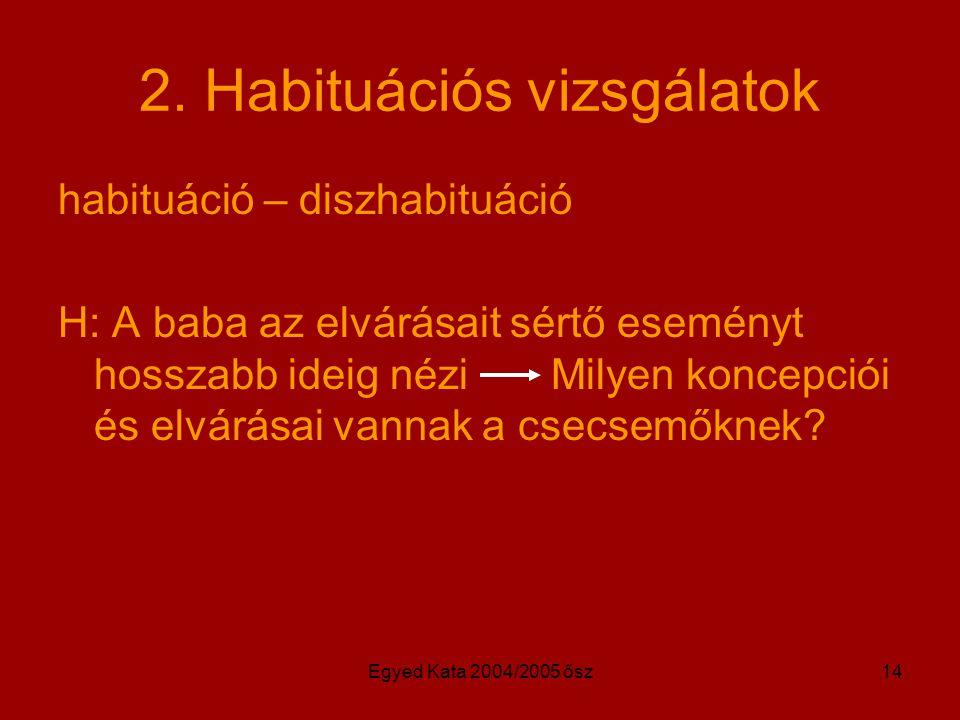 Egyed Kata 2004/2005 ősz14 2. Habituációs vizsgálatok habituáció – diszhabituáció H: A baba az elvárásait sértő eseményt hosszabb ideig nézi Milyen ko