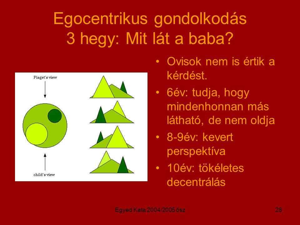 Egyed Kata 2004/2005 ősz28 Egocentrikus gondolkodás 3 hegy: Mit lát a baba? Ovisok nem is értik a kérdést. 6év: tudja, hogy mindenhonnan más látható,