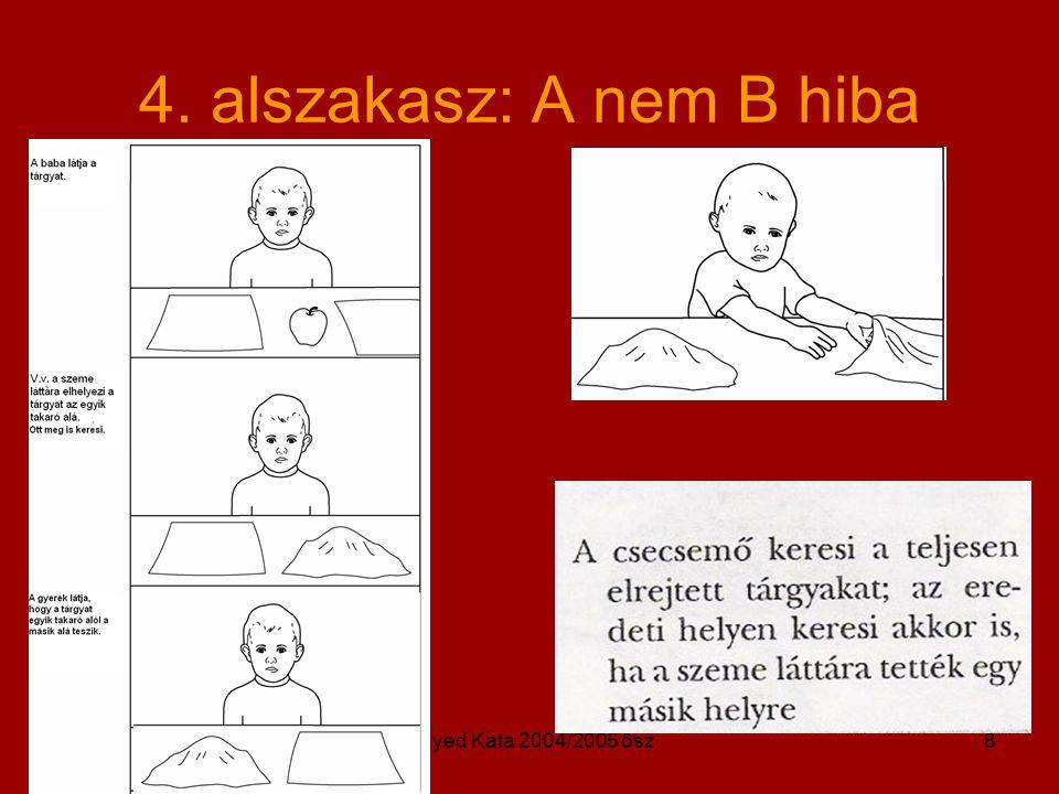 Egyed Kata 2004/2005 ősz8 4. alszakasz: A nem B hiba