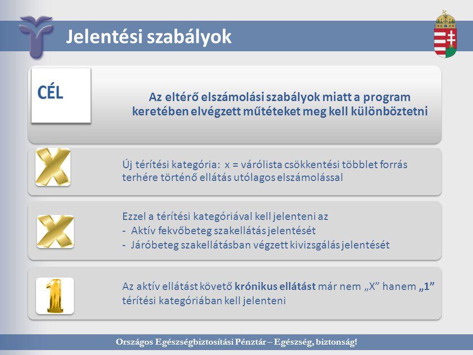 Országos Egészségbiztosítási Pénztár – Egészség, biztonság.