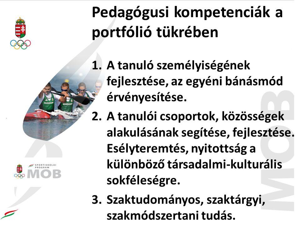 Pedagógusi kompetenciák a portfólió tükrében 1.A tanuló személyiségének fejlesztése, az egyéni bánásmód érvényesítése.