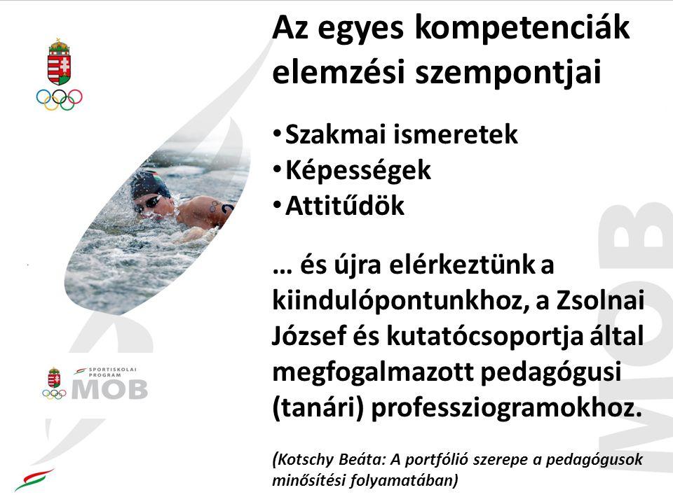 Az egyes kompetenciák elemzési szempontjai Szakmai ismeretek Képességek Attitűdök … és újra elérkeztünk a kiindulópontunkhoz, a Zsolnai József és kutatócsoportja által megfogalmazott pedagógusi (tanári) professziogramokhoz.