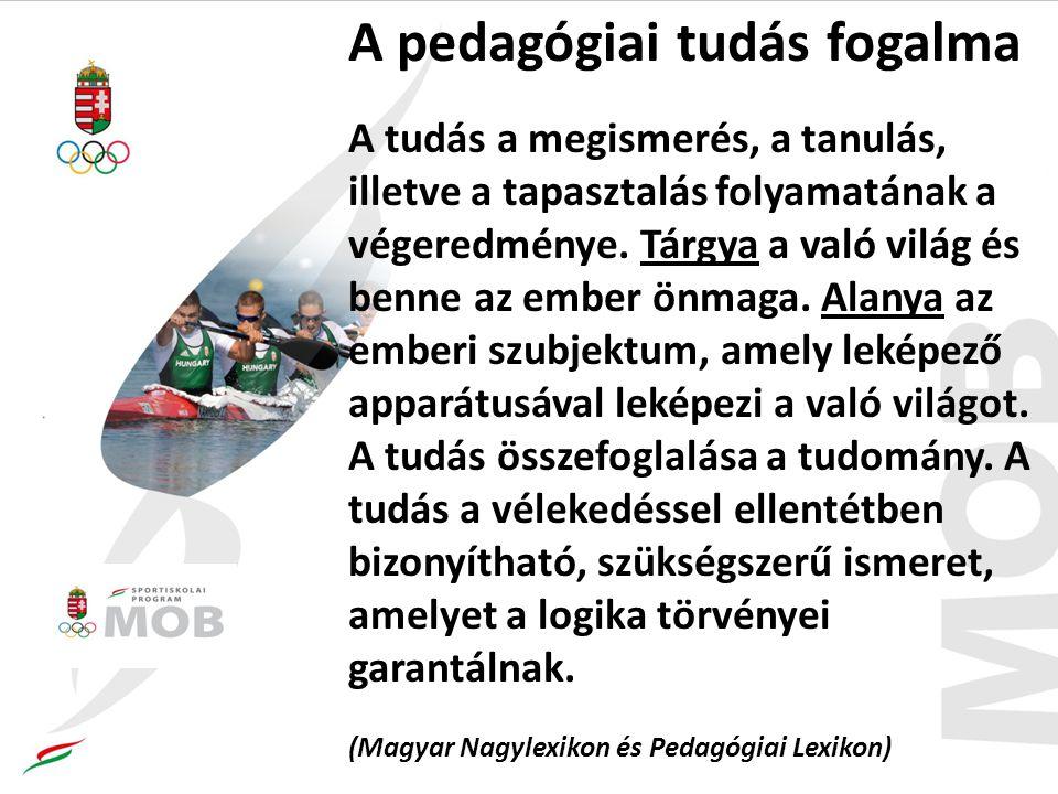 A pedagógiai tudás fogalma A tudás a megismerés, a tanulás, illetve a tapasztalás folyamatának a végeredménye.