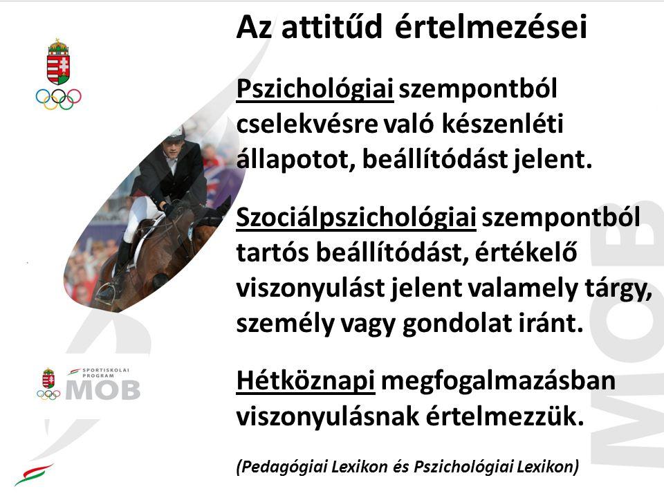 Az attitűd értelmezései Pszichológiai szempontból cselekvésre való készenléti állapotot, beállítódást jelent.