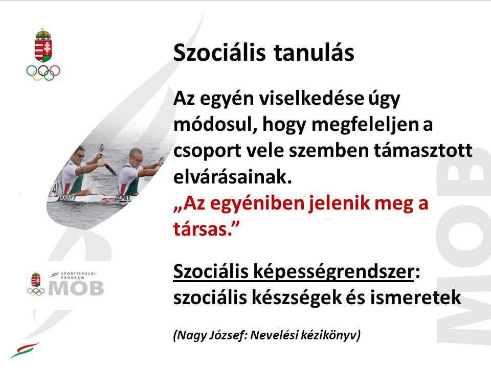 Szociális tanulás Az egyén viselkedése úgy módosul, hogy megfeleljen a csoport vele szemben támasztott elvárásainak.