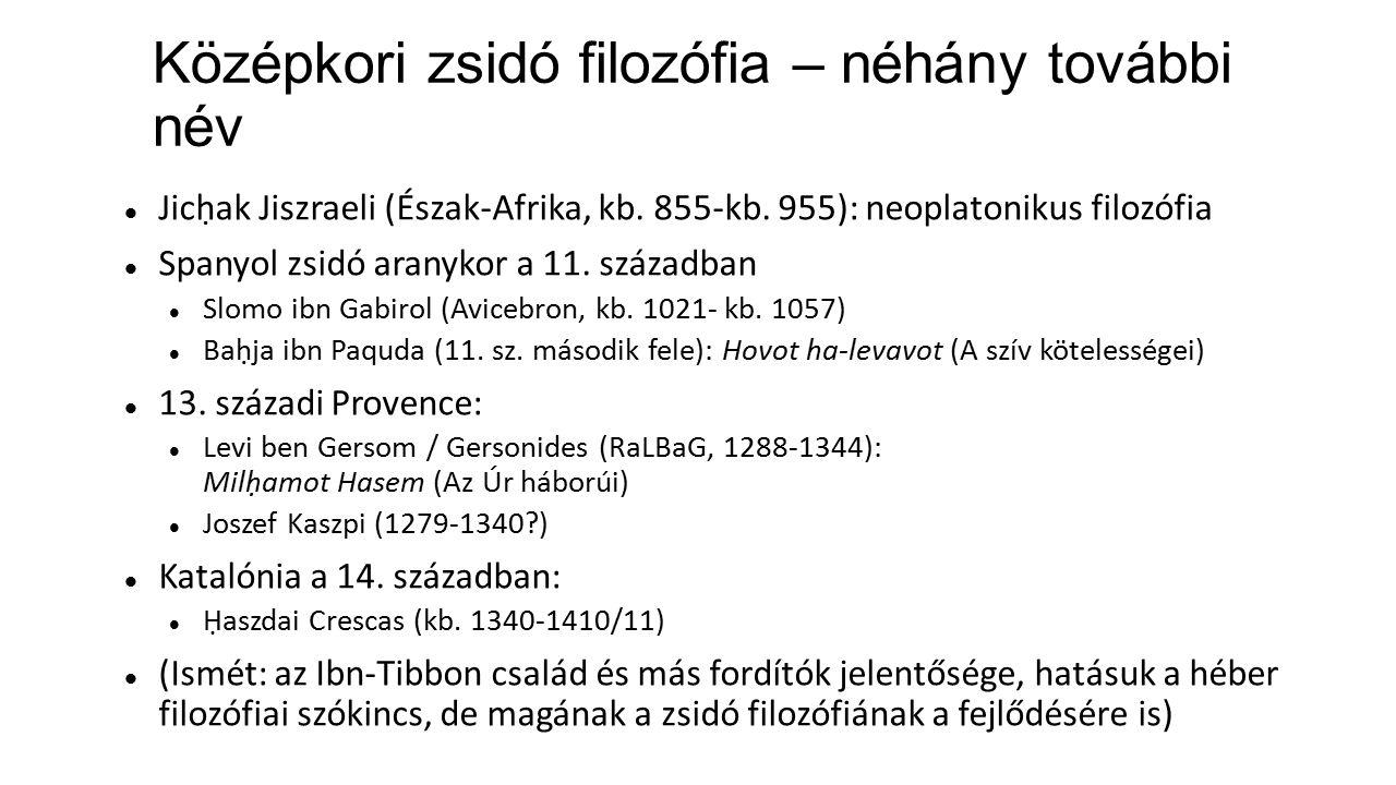 Középkori zsidó filozófia – néhány további név Jicḥak Jiszraeli (Észak-Afrika, kb.