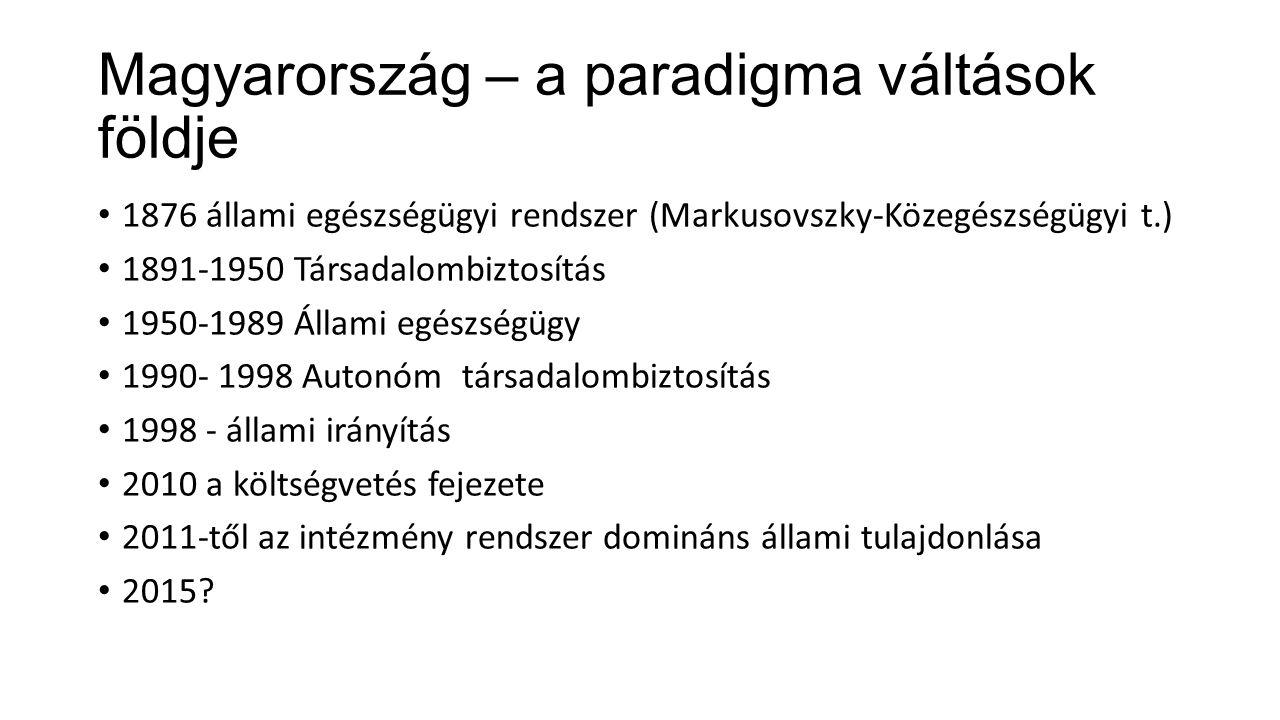 Magyarország – a paradigma váltások földje 1876 állami egészségügyi rendszer (Markusovszky-Közegészségügyi t.) 1891-1950 Társadalombiztosítás 1950-1989 Állami egészségügy 1990- 1998 Autonóm társadalombiztosítás 1998 - állami irányítás 2010 a költségvetés fejezete 2011-től az intézmény rendszer domináns állami tulajdonlása 2015