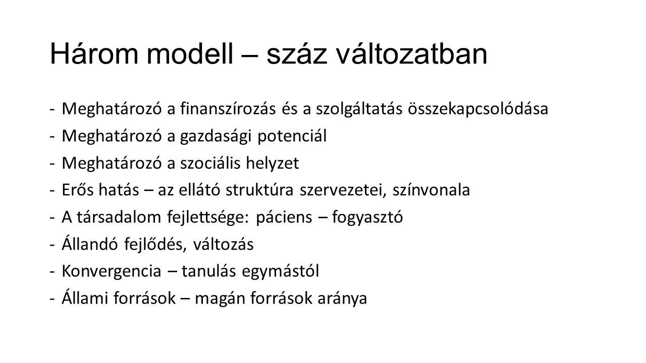 Három modell – száz változatban -Meghatározó a finanszírozás és a szolgáltatás összekapcsolódása -Meghatározó a gazdasági potenciál -Meghatározó a szociális helyzet -Erős hatás – az ellátó struktúra szervezetei, színvonala -A társadalom fejlettsége: páciens – fogyasztó -Állandó fejlődés, változás -Konvergencia – tanulás egymástól -Állami források – magán források aránya