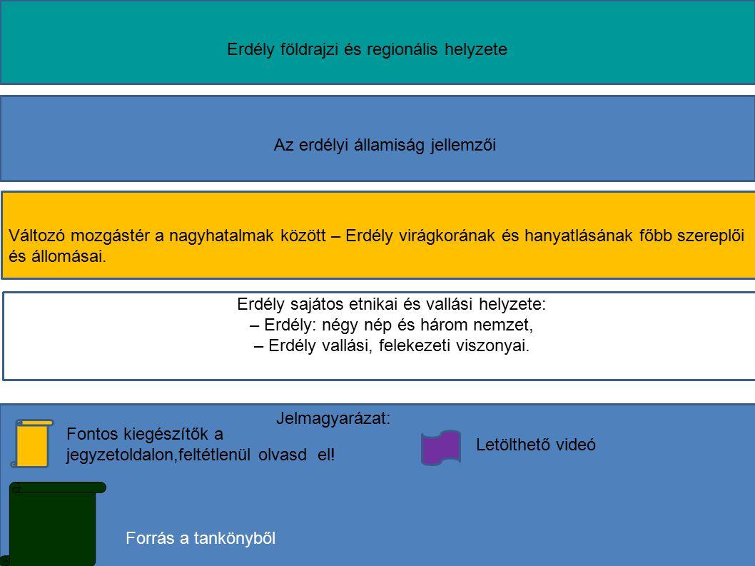 Erdély földrajzi és regionális helyzete Az erdélyi államiság jellemzői Változó mozgástér a nagyhatalmak között – Erdély virágkorának és hanyatlásának