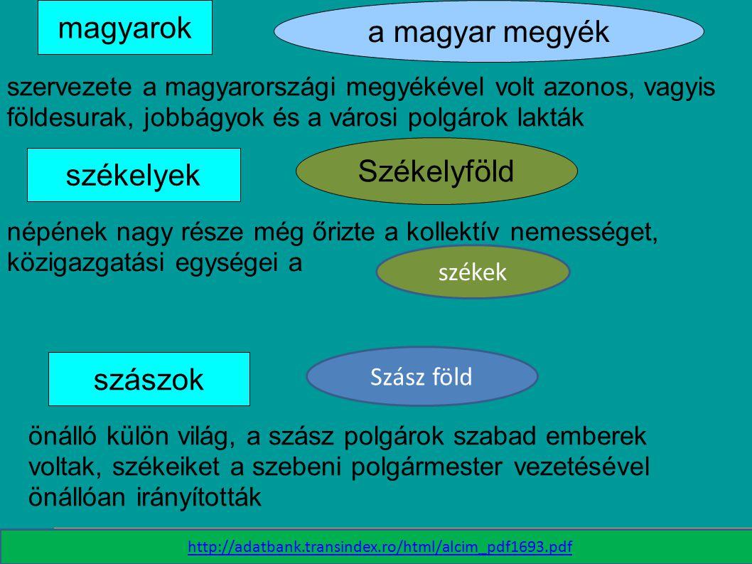 Székelyföld a magyar megyék szervezete a magyarországi megyékével volt azonos, vagyis földesurak, jobbágyok és a városi polgárok lakták népének nagy r