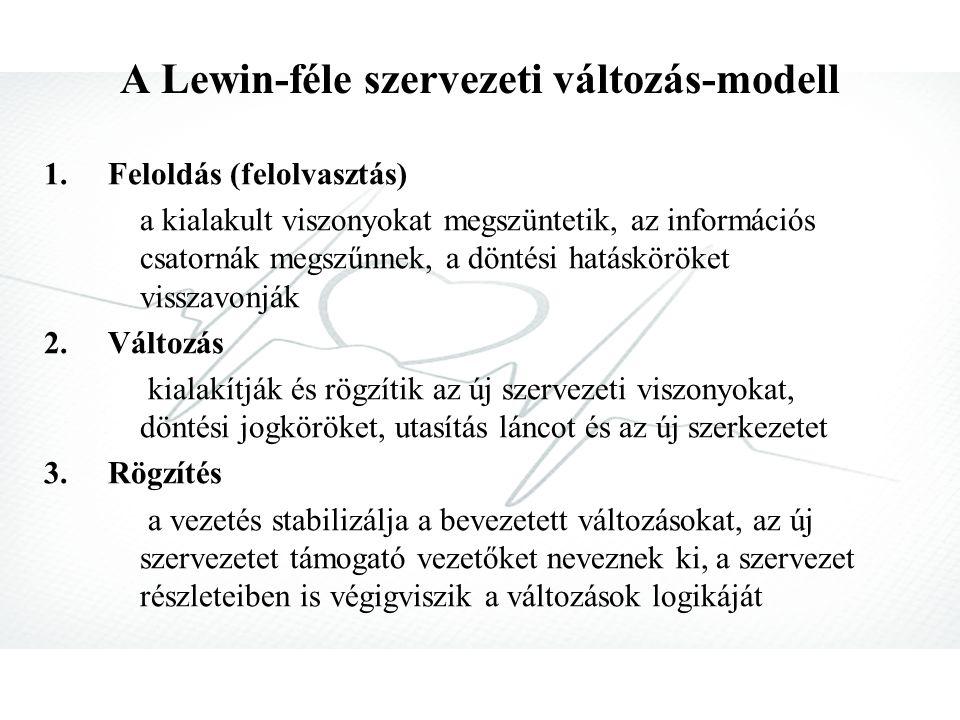 A Lewin-féle szervezeti változás-modell 1.Feloldás (felolvasztás) a kialakult viszonyokat megszüntetik, az információs csatornák megszűnnek, a döntési